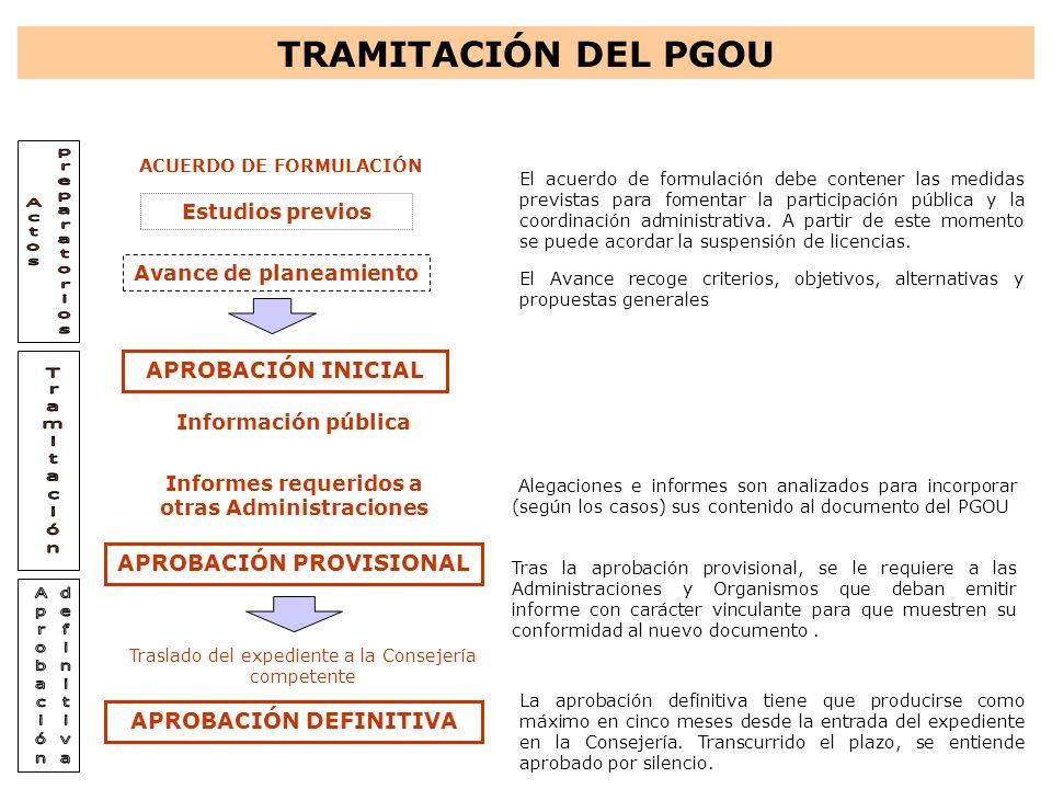 TRAMITACIÓN DEL PGOU ACUERDO DE FORMULACIÓN Estudios previos Avance de planeamiento APROBACIÓN INICIAL APROBACIÓN PROVISIONAL Información pública El a