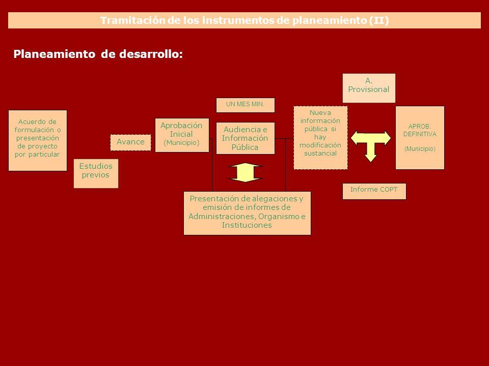 Tramitación de los instrumentos de planeamiento (II) Planeamiento de desarrollo: Acuerdo de formulación o presentación de proyecto por particular Avan