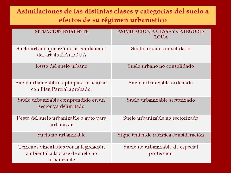 Asimilaciones de las distintas clases y categorías del suelo a efectos de su régimen urbanístico