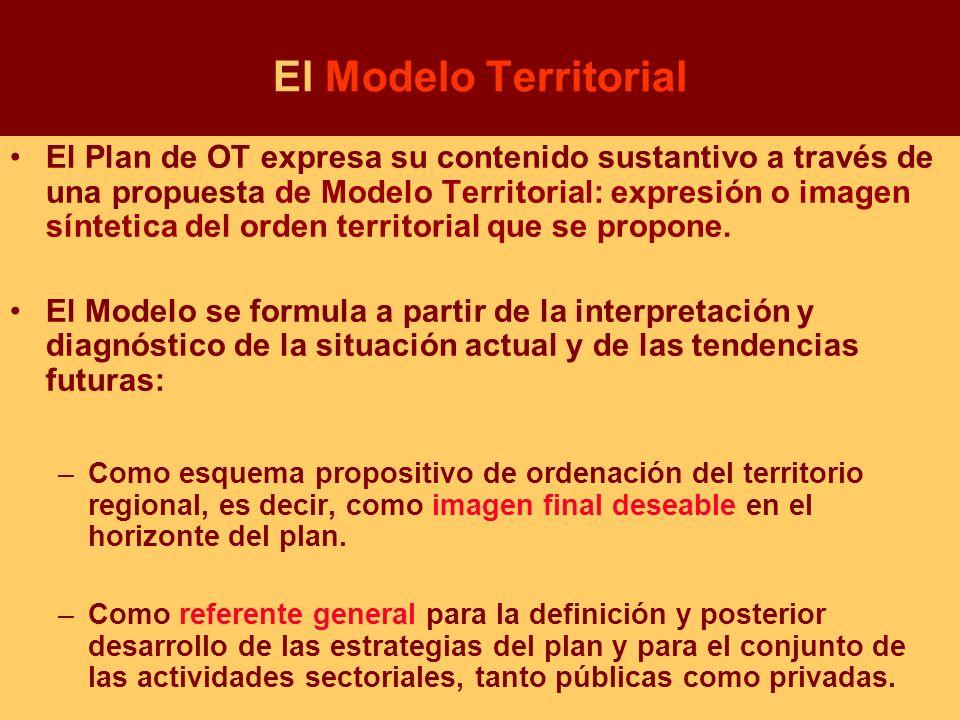 El Modelo Territorial El Plan de OT expresa su contenido sustantivo a través de una propuesta de Modelo Territorial: expresión o imagen síntetica del