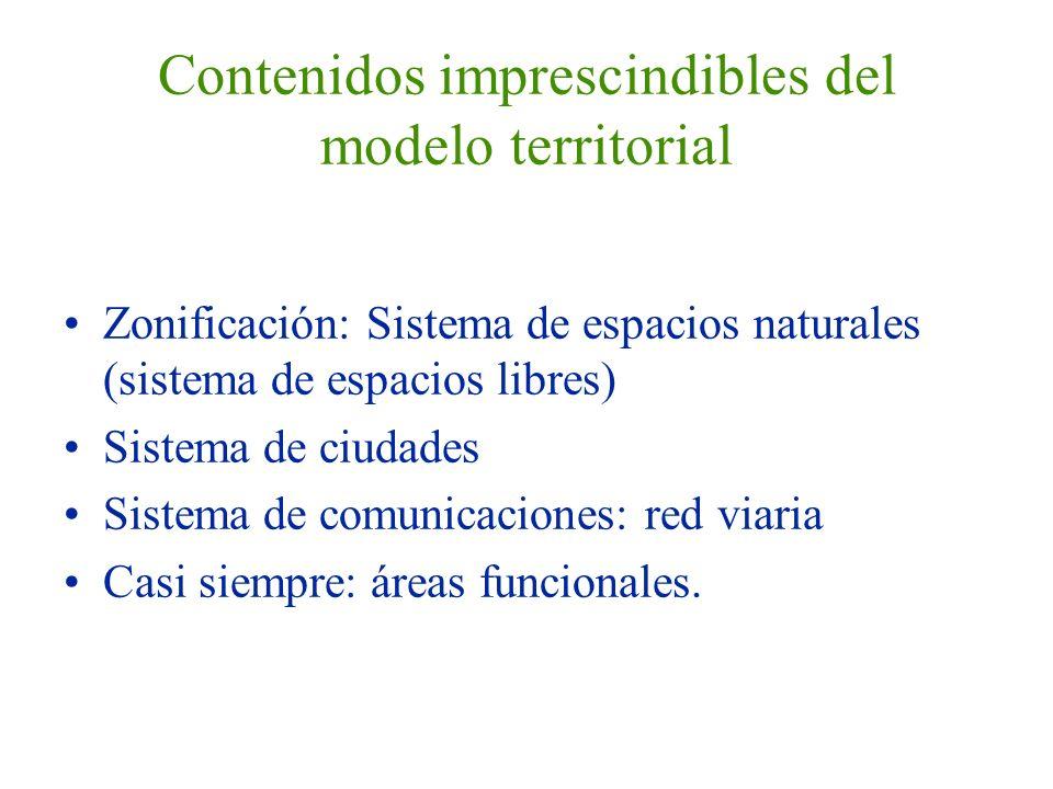 Contenidos imprescindibles del modelo territorial Zonificación: Sistema de espacios naturales (sistema de espacios libres) Sistema de ciudades Sistema