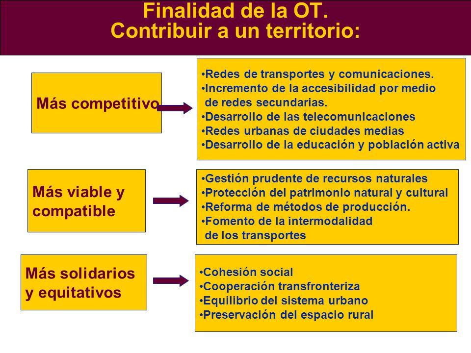 Finalidad de la OT. Contribuir a un territorio: Más competitivo Más viable y compatible Más solidarios y equitativos Redes de transportes y comunicaci