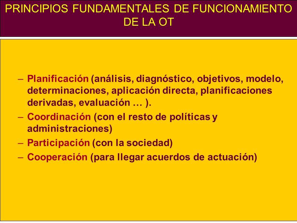 PRINCIPIOS FUNDAMENTALES DE FUNCIONAMIENTO DE LA OT –Planificación (análisis, diagnóstico, objetivos, modelo, determinaciones, aplicación directa, pla