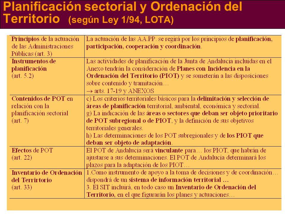 Planificación sectorial y Ordenación del Territorio (según Ley 1/94, LOTA)