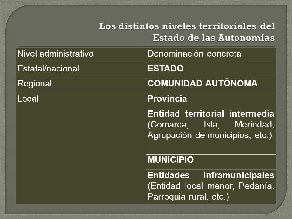 Nivel administrativoDenominación concreta Estatal/nacionalESTADO RegionalCOMUNIDAD AUTÓNOMA LocalProvincia Entidad territorial intermedia (Comarca, Is