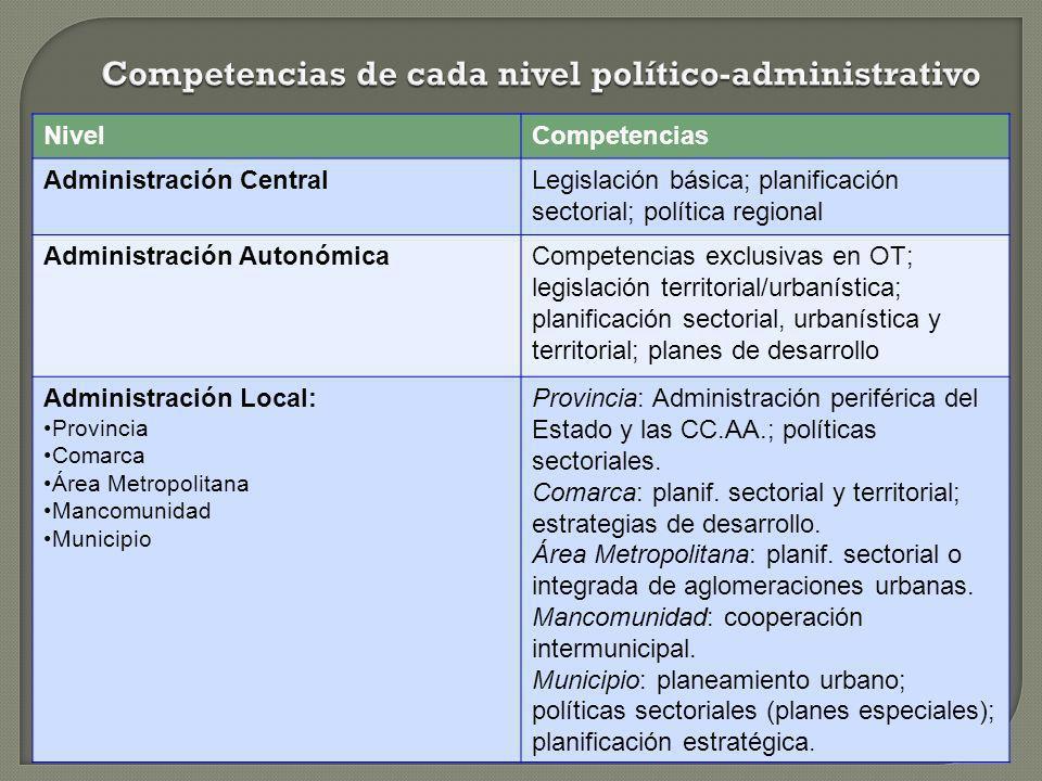 NivelCompetencias Administración CentralLegislación básica; planificación sectorial; política regional Administración AutonómicaCompetencias exclusiva