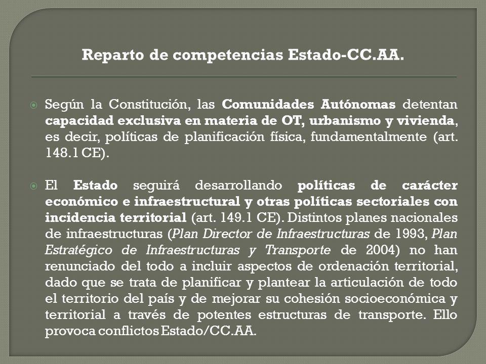 Reparto de competencias Estado-CC.AA. Según la Constitución, las Comunidades Autónomas detentan capacidad exclusiva en materia de OT, urbanismo y vivi
