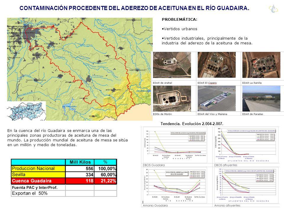 CONTAMINACIÓN PROCEDENTE DEL ADEREZO DE ACEITUNA EN EL RÍO GUADAIRA. PROBLEMÁTICA: Vertidos urbanos Vertidos industriales, principalmente de la indust