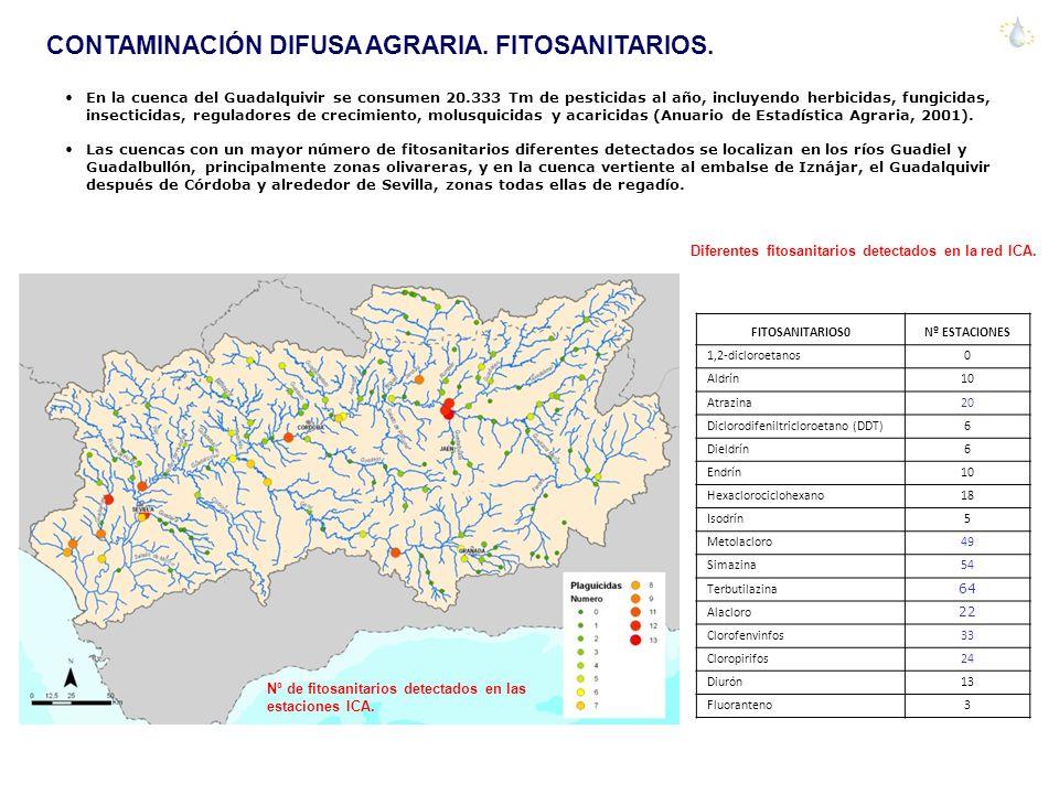 CONTAMINACIÓN DIFUSA AGRARIA. FITOSANITARIOS. En la cuenca del Guadalquivir se consumen 20.333 Tm de pesticidas al año, incluyendo herbicidas, fungici