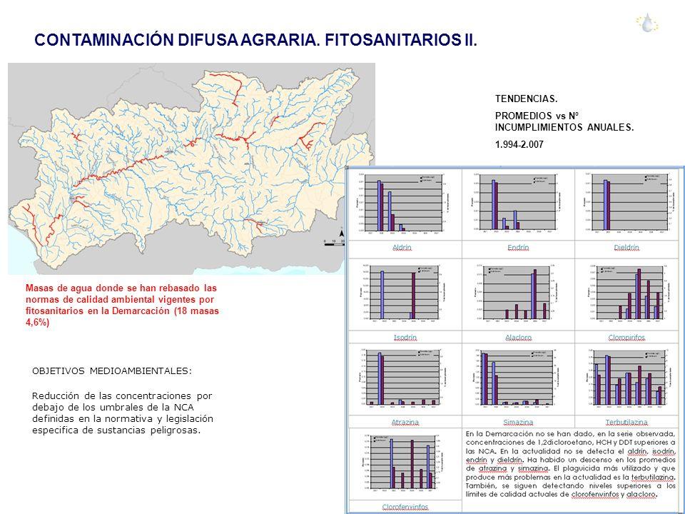 CONTAMINACIÓN DIFUSA AGRARIA. FITOSANITARIOS II. Masas de agua donde se han rebasado las normas de calidad ambiental vigentes por fitosanitarios en la