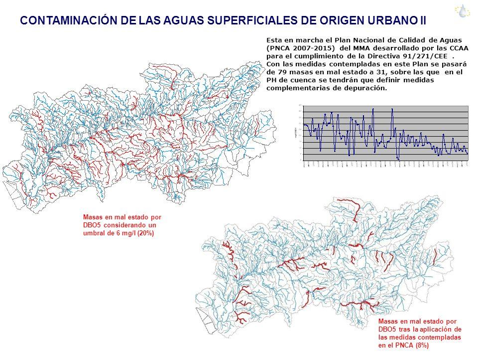 CONTAMINACIÓN DE LAS AGUAS SUPERFICIALES DE ORIGEN URBANO II Esta en marcha el Plan Nacional de Calidad de Aguas (PNCA 2007-2015) del MMA desarrollado por las CCAA para el cumplimiento de la Directiva 91/271/CEE.