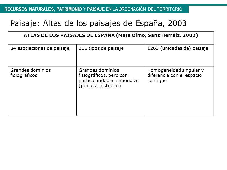 RECURSOS NATURALES, PATRIMONIO Y PAISAJE EN LA ORDENACIÓN DEL TERRITORIO Paisaje: Altas de los paisajes de España, 2003 ATLAS DE LOS PAISAJES DE ESPAÑ