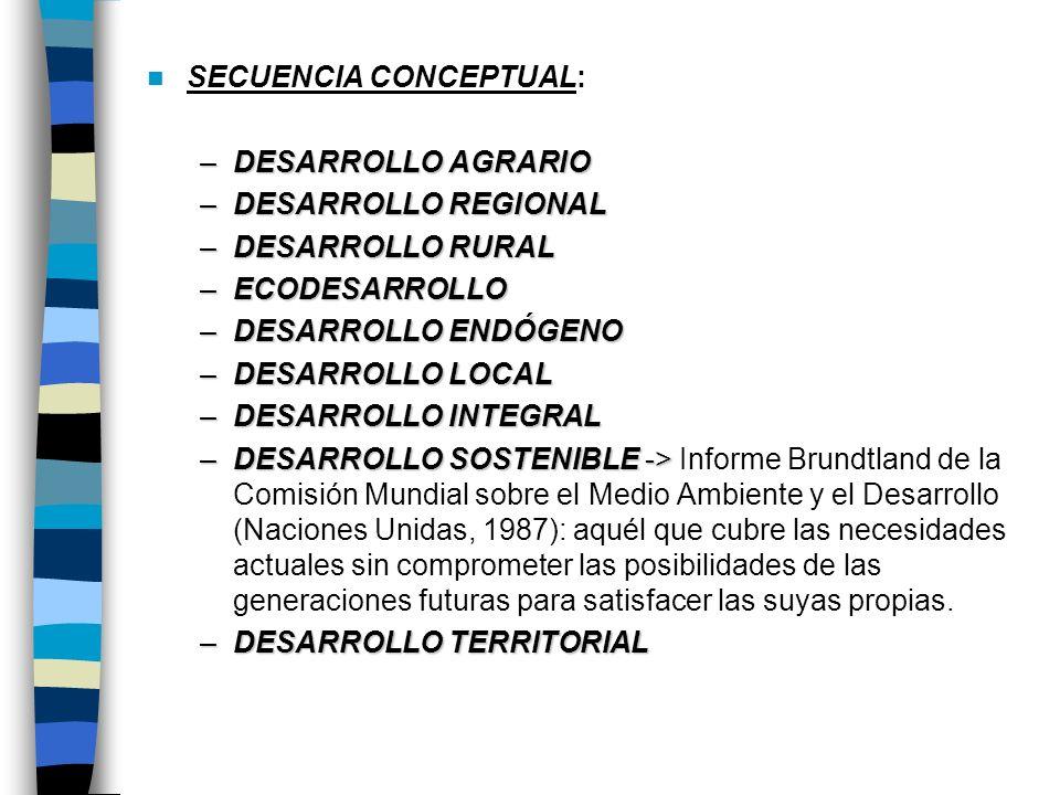SECUENCIA CONCEPTUAL: – DESARROLLO AGRARIO – DESARROLLO REGIONAL – DESARROLLO RURAL – ECODESARROLLO – DESARROLLO ENDÓGENO – DESARROLLO LOCAL – DESARRO