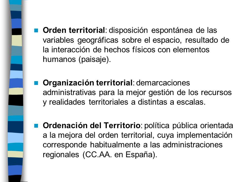 Orden territorial: disposición espontánea de las variables geográficas sobre el espacio, resultado de la interacción de hechos físicos con elementos h