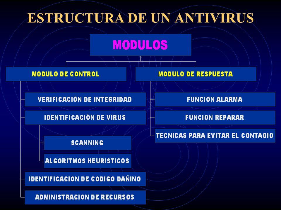 ¿Qué es un Antivirus? Programa para detectar la presencia de un virus. No siempre es eficaz. Puede contener la opción de erradicar el virus.