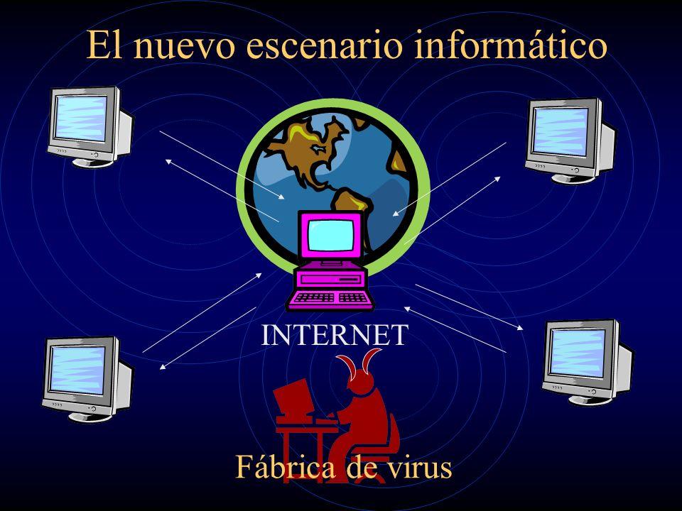 El nuevo escenario informático. ¿Cómo nacieron los virus? ¿Qué son los virus? ¿Qué daño pueden causar? Medios de entrada. Tipos de virus. Procesos de