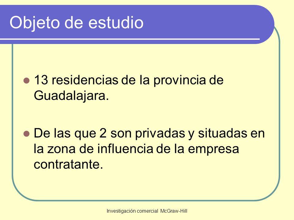 Investigación comercial McGraw-Hill Estudio sobre residencias de ancianos en Guadalajara.