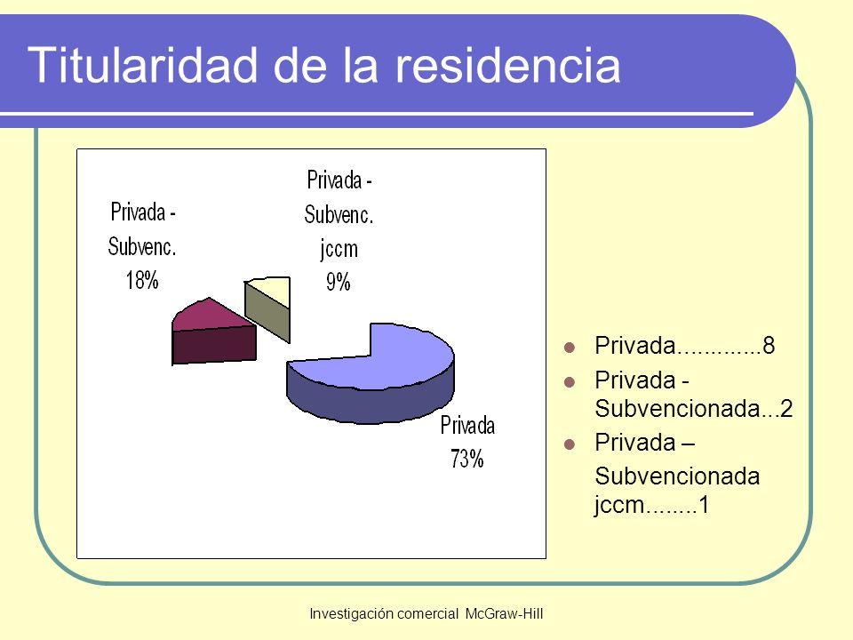 Investigación comercial McGraw-Hill Objeto de estudio 13 residencias de la provincia de Guadalajara.