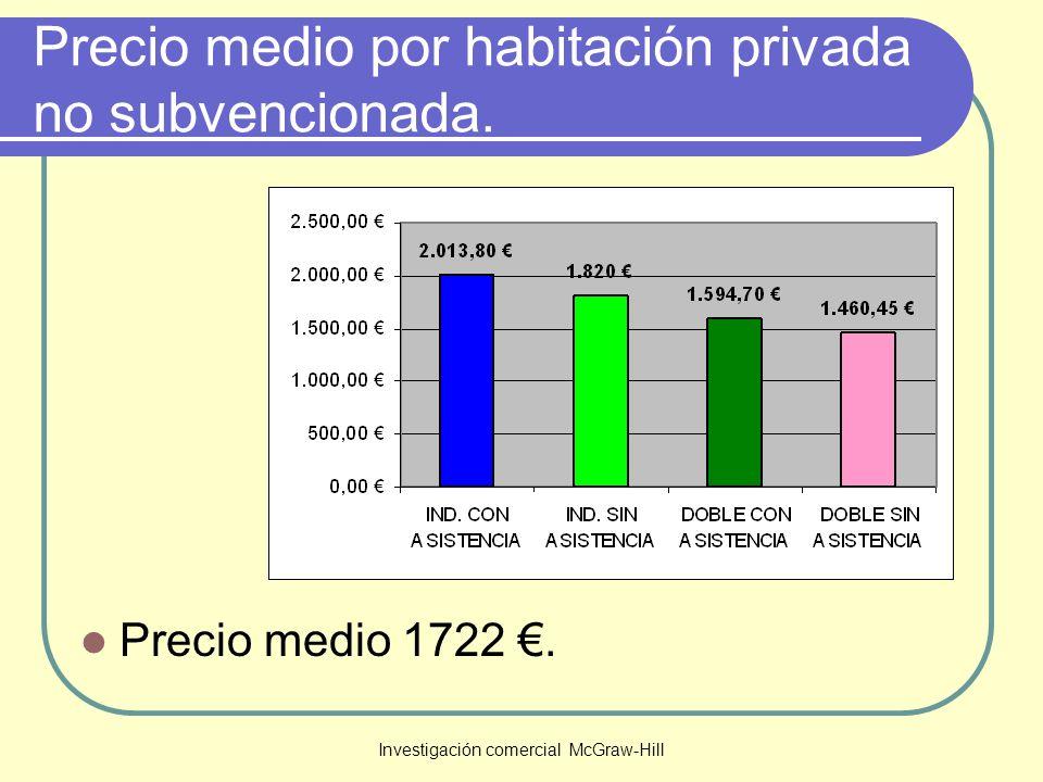 Investigación comercial McGraw-Hill Dos tipos de precios Las subvencionadas.