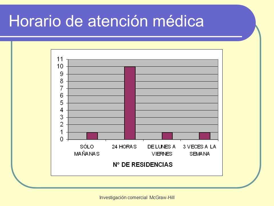 Investigación comercial McGraw-Hill Servicio médico Todos tiene servicio médico.