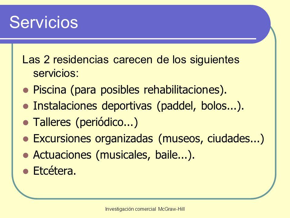 Investigación comercial McGraw-Hill Tipo de habitaciones Las 2 residencias privadas de Guadalajara sólo disponen de habitaciones dobles y no individuales.