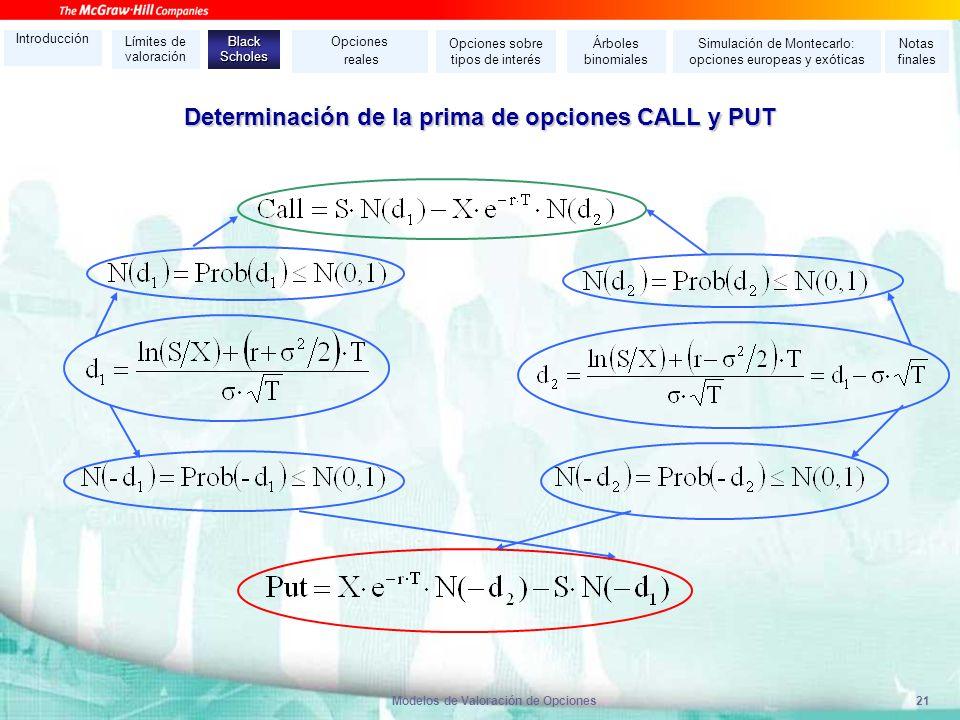 Modelos de Valoración de Opciones21 Determinación de la prima de opciones CALL y PUT Límites de valoración Black Scholes Opciones reales Opciones sobr