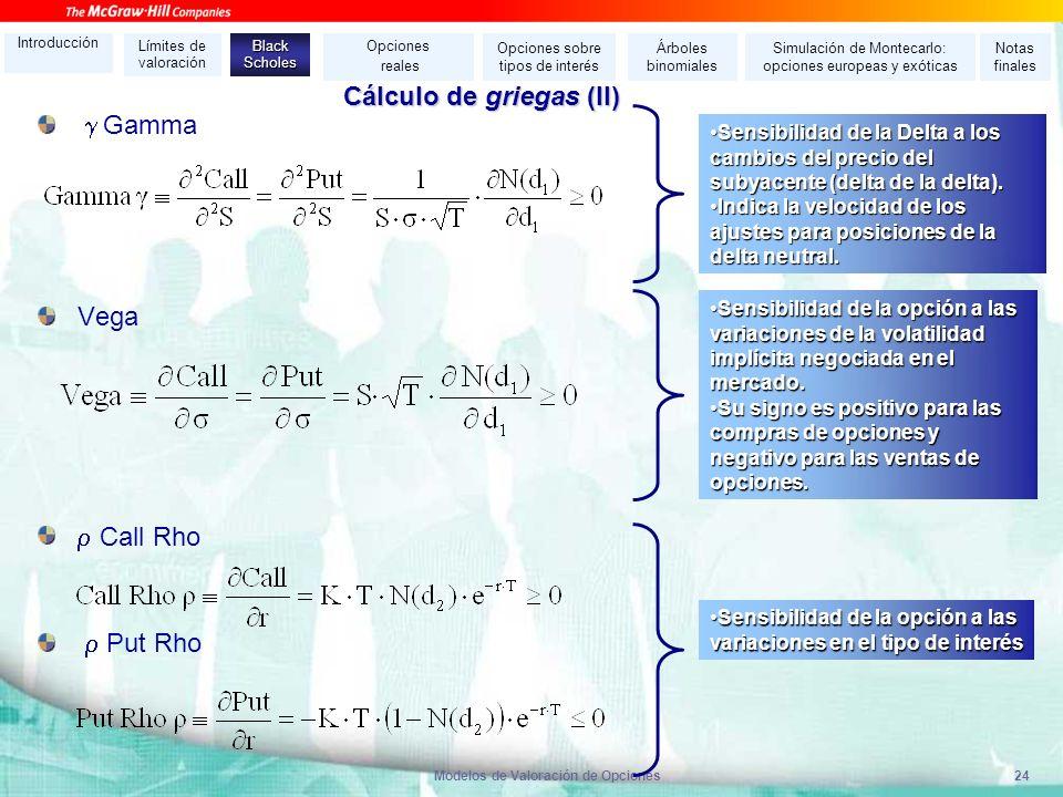 Modelos de Valoración de Opciones24 Cálculo de griegas (II) Gamma Vega Call Rho Put Rho Sensibilidad de la Delta a los cambios del precio del subyacen
