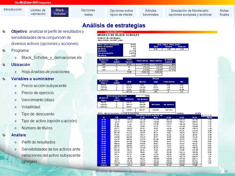 Modelos de Valoración de Opciones30 Análisis de estrategias Objetivo: analizar el perfil de resultados y sensibilidades de la conjunción de diversos a