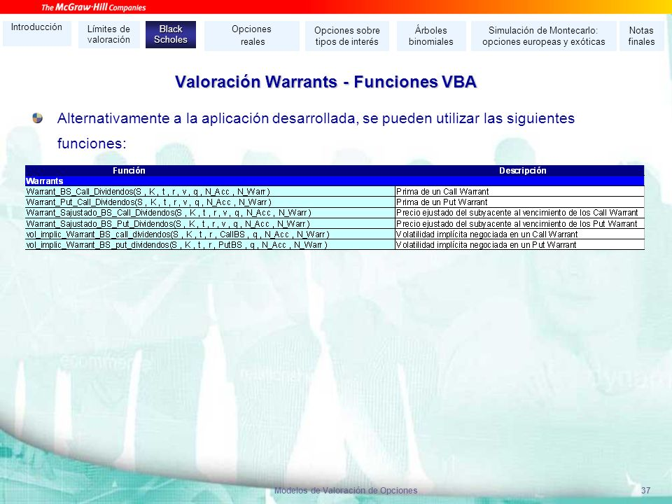 Modelos de Valoración de Opciones37 Valoración Warrants - Funciones VBA Alternativamente a la aplicación desarrollada, se pueden utilizar las siguient