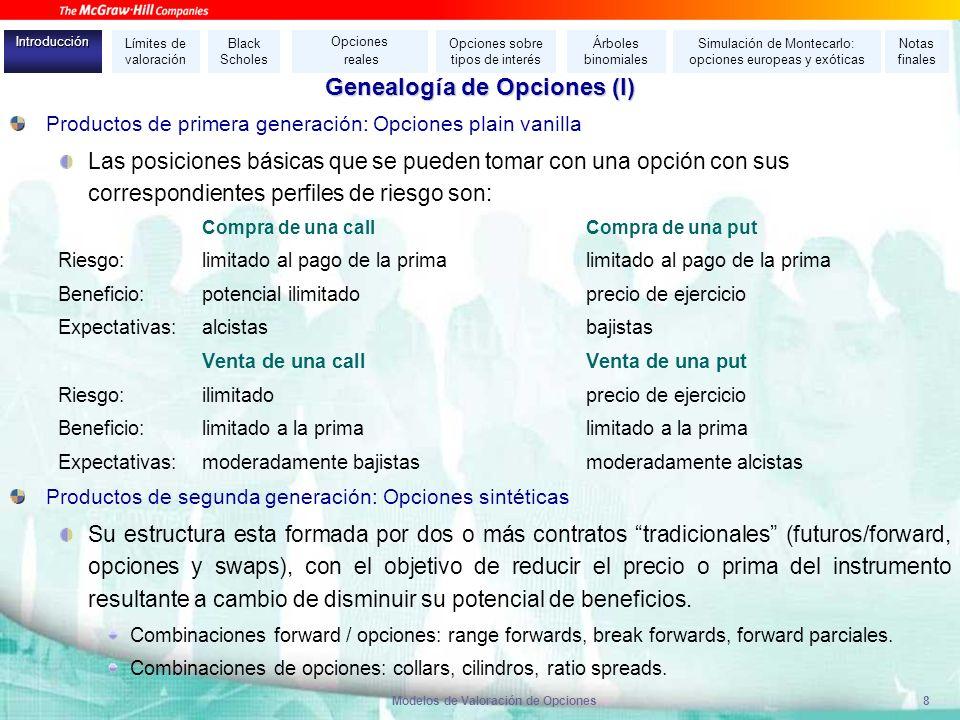 Modelos de Valoración de Opciones8 Genealog í a de Opciones (I) Productos de primera generación: Opciones plain vanilla Las posiciones básicas que se