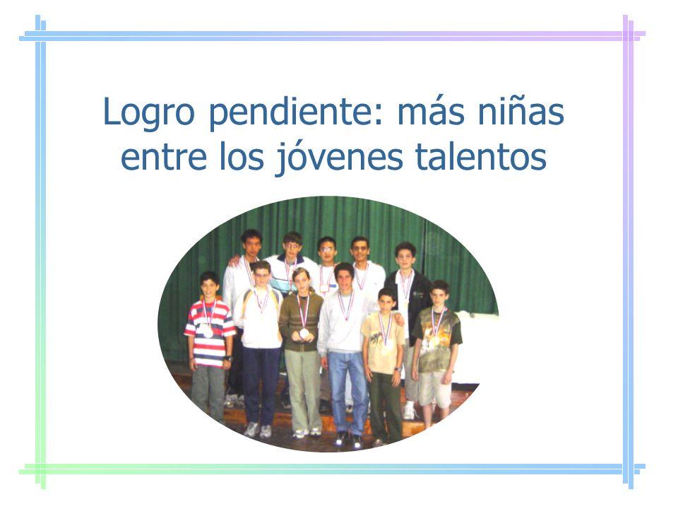 Logro pendiente: más niñas entre los jóvenes talentos