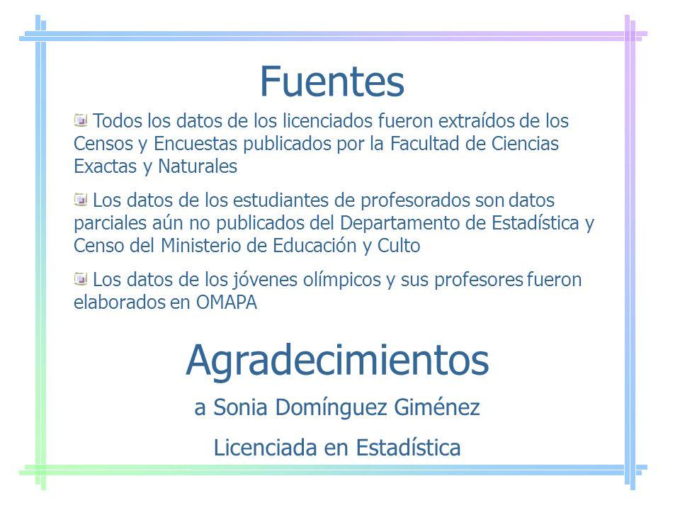 Fuentes Todos los datos de los licenciados fueron extraídos de los Censos y Encuestas publicados por la Facultad de Ciencias Exactas y Naturales Los d