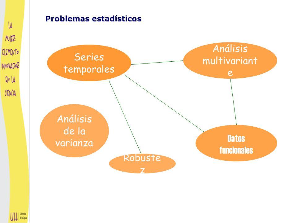 Cluster de series temporales basado en densidades de predicción Andrés M.