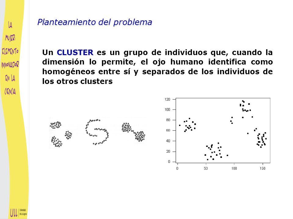 Métodos para encontrar clusters Cluster jerárquico.