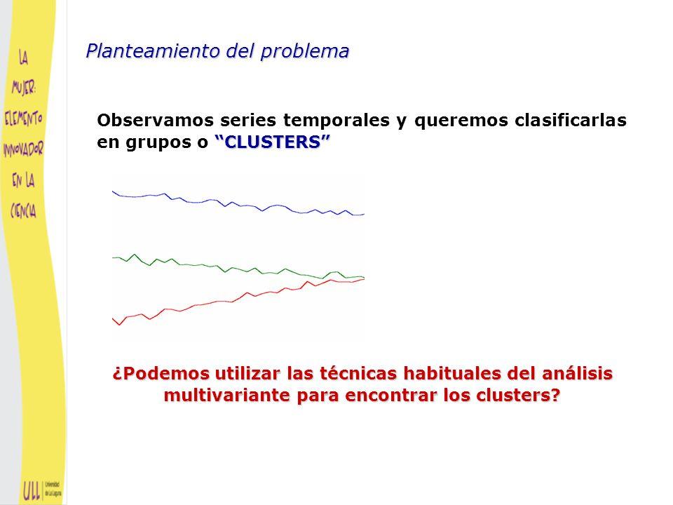 Procedimientos cluster tradicionales ignoran la estructura de autocorrelación de la serie y no proporcionan buenos resultados Necesidad de desarrollar nuevos procedimientos cluster para series temporales Algunos trabajos previos se basan en los modelos que generan las observaciones, o en el último dato observado SERIES TEMPORALES MULTIVARIANTESEl problema se complica mucho más con SERIES TEMPORALES MULTIVARIANTES, cuando observamos más de una variable para cada individuo a lo largo del tiempo Planteamiento del problema