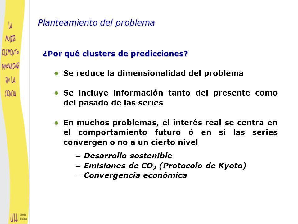 DENSIDADES DE LAS PREDICCIONES Además, nuestro método se basa en clasificar las series por las distancias entre las DENSIDADES DE LAS PREDICCIONES, no sólo en la predicciones puntuales.