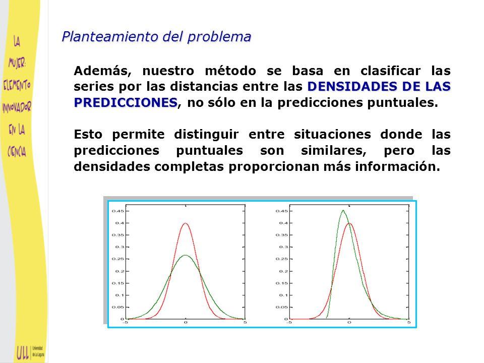 PASO 1.PASO 1.Calcular las densidades de predicción PASO 2.