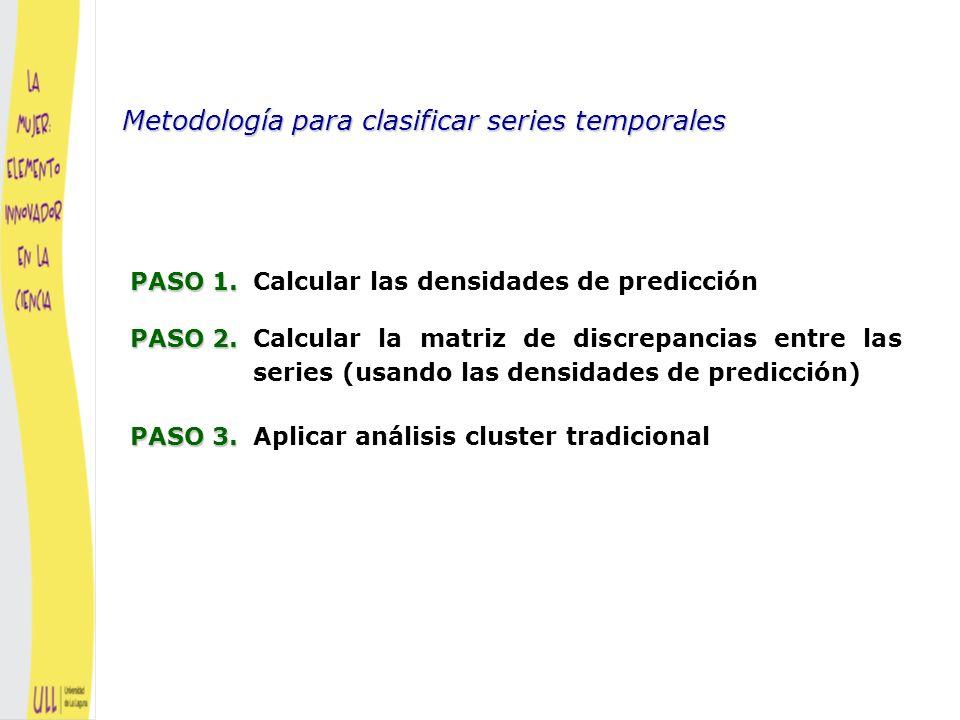 PASO 1.PASO 1.