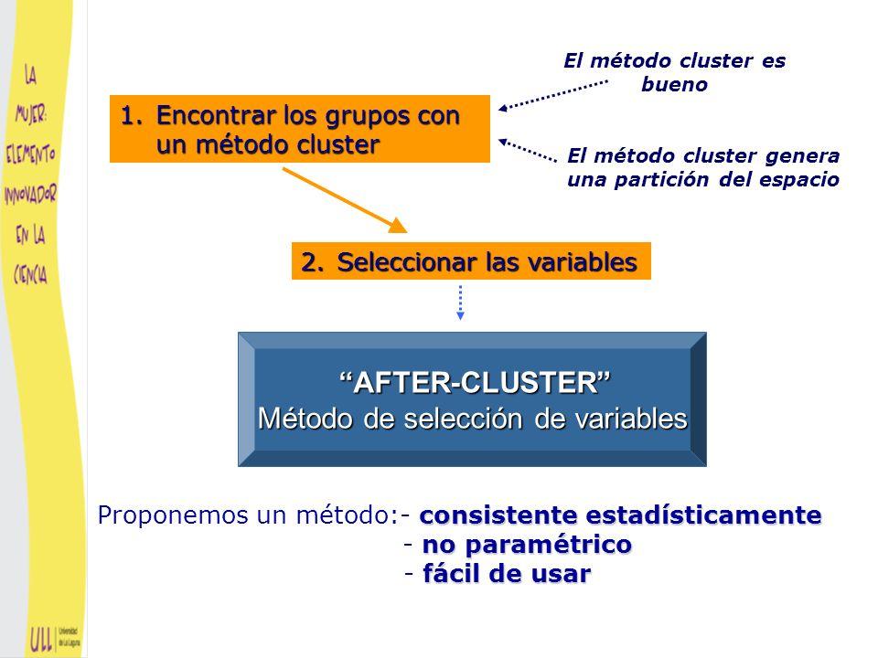 Optimizing criteria Hierarchical clustering K-medias