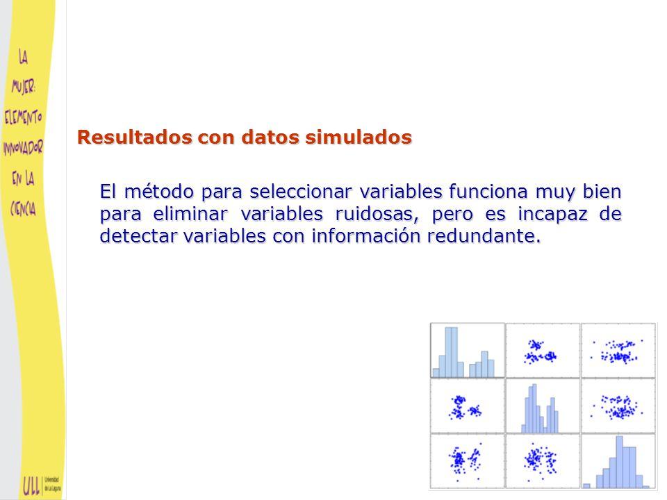 Ejemplo con datos simulados Data source: Tadesse, Sha and Vannucci (2005)