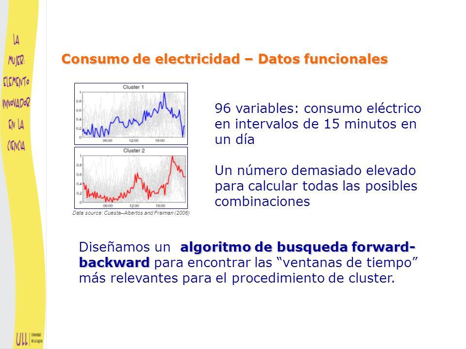 Resultados con 100 permutaciones Para calcular la media condicionada, consideramos 5, 10 and 33 vecinos más cercanos algoritmo de la media condicionada Usar el algoritmo de la media condicionada, en lugar del de la media que es más rápido, significa reduccir del número de intervalos que caracterizan a los dos tipos de consumidores Consumo de electricidad – Datos funcionales