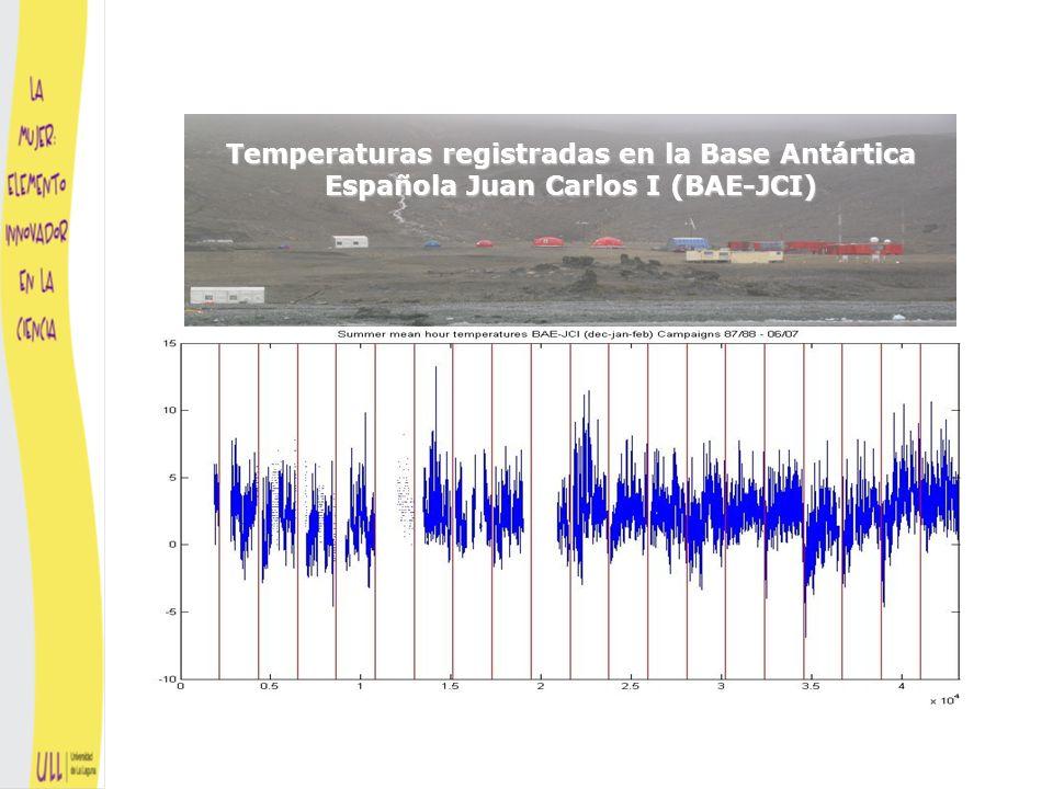 Temperaturas registradas en la Base Antártica Española Juan Carlos I (BAE-JCI)
