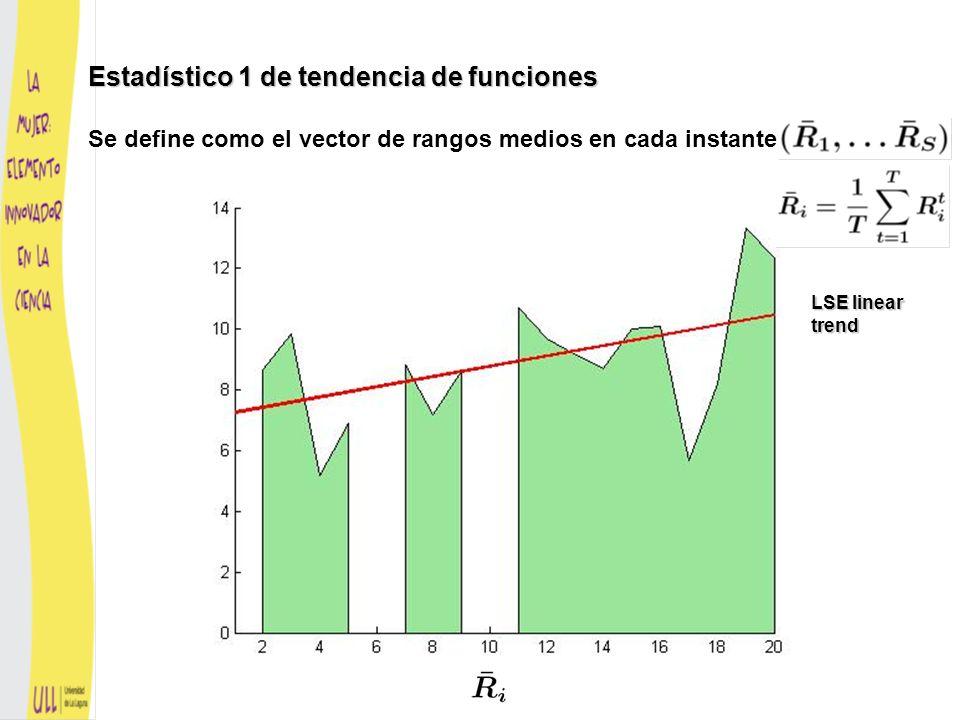 Robust linear trend Estadístico 1 de tendencia de funciones Se define como el vector de rangos medios en cada instante