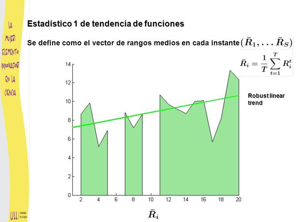 Non parametric trend Estadístico 1 de tendencia de funciones Se define como el vector de rangos medios en cada instante