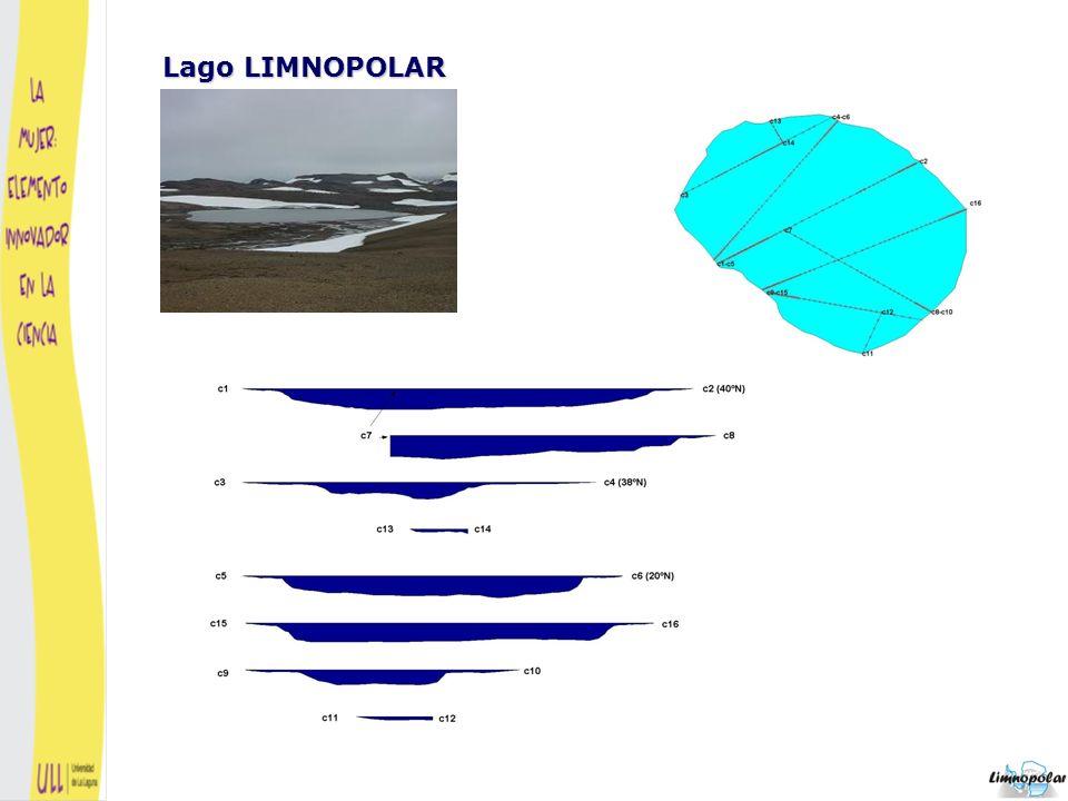 Batimetría del Lago LIMNOPOLAR Superficie estimada 22.172,5 m 2 Volumen estimado 58.577,81 m 3 Profundidad media estimada 2,64 m.