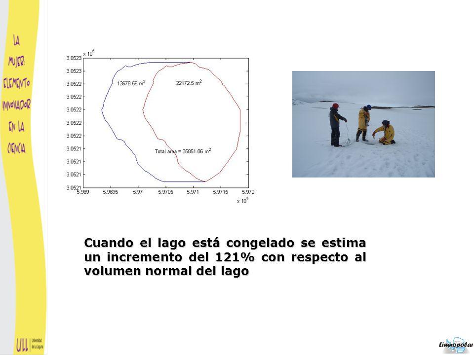 LakeYearThaw date Freeze date Ice-free days Limnopolar2002Dec 22, 2001Mar 26, 200295 Somero2002Dec 22, 2001Mar 27, 200296 Somero2003 Jan 20, 2003 Apr 10, 2003 Mar 7, 2003 Apr 28, 2003 66 Somero2004Feb 11, 2004Mar 23, 200441