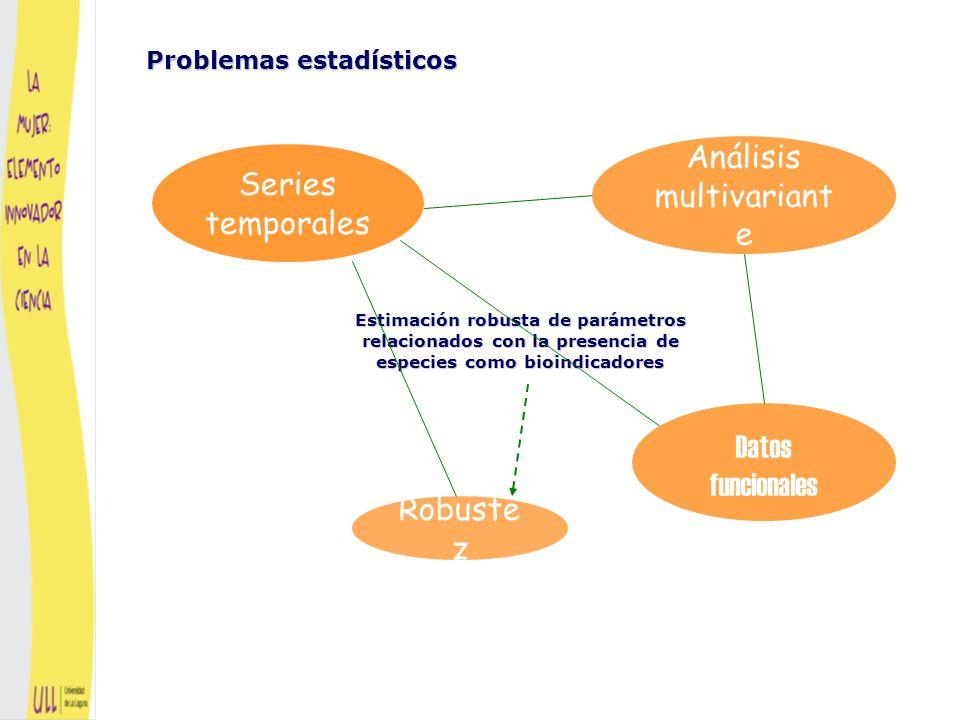 Problemas estadísticos Análisis de la varianza para seleccionar indicadores de impacto en áreas protegidas de la Antártida Análisis de la varianza Series temporales Análisis multivariant e Datos funcionales Robuste z