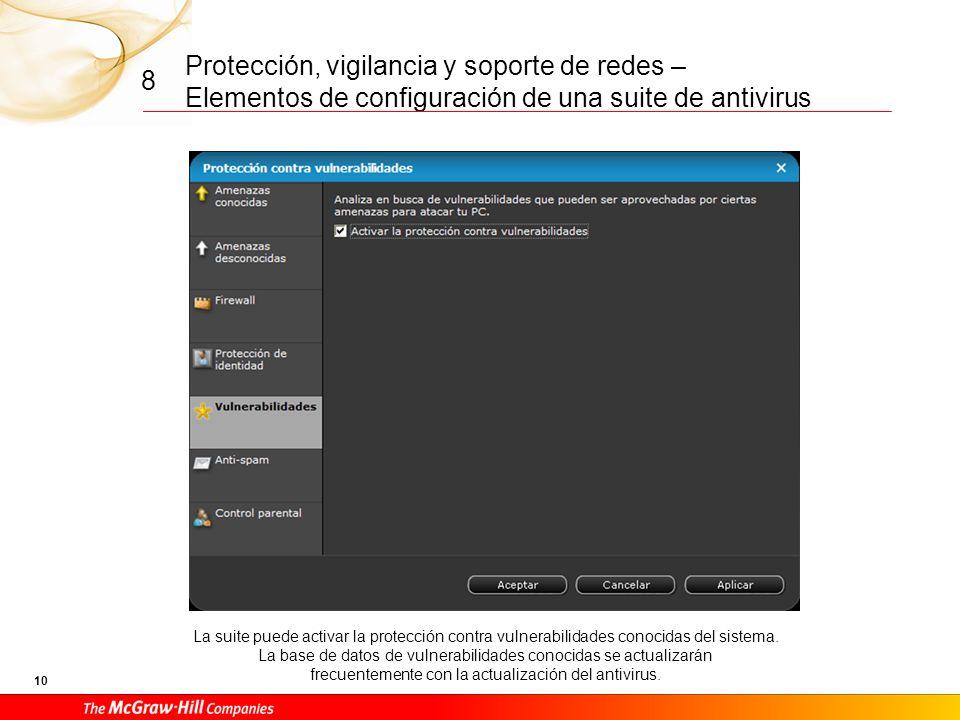 Protección, vigilancia y soporte de redes – Elementos de configuración de una suite de antivirus 9 8 Listado de páginas permitidas o prohibidas en la