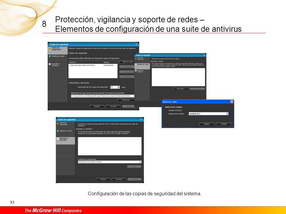 Protección, vigilancia y soporte de redes – Elementos de configuración de una suite de antivirus 12 8 Configuración del control parental con especific