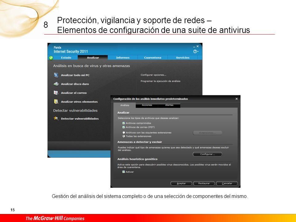 Protección, vigilancia y soporte de redes – Elementos de configuración de una suite de antivirus 14 8 Gestión automática de las actualizaciones, así c